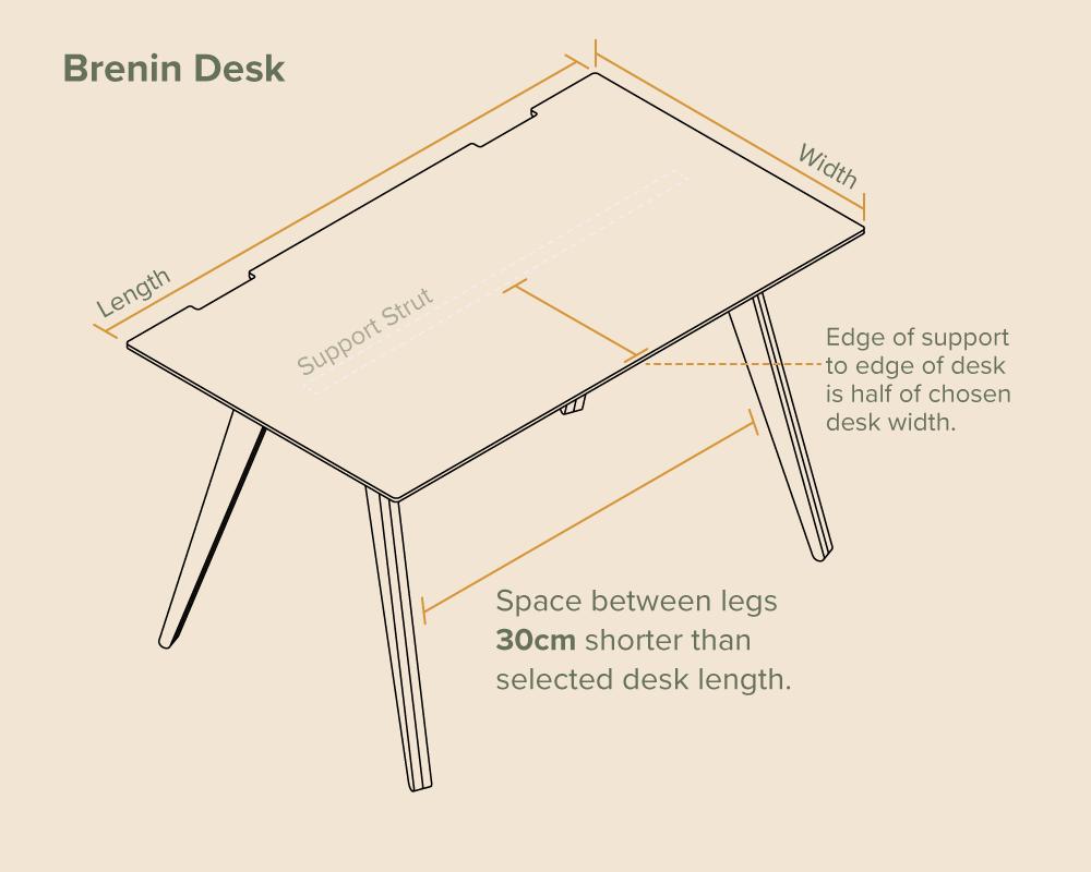 Brenin-Desk-Specs-Website